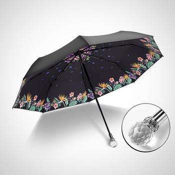 中国•德国iRain热带花语黑色太阳伞