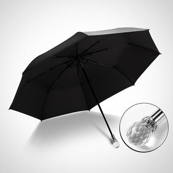 中国•德国iRain防紫外线黑胶晴雨伞